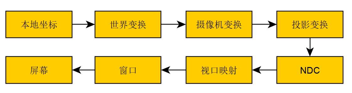 image-20201010002011238